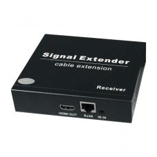 Osnovo RLN-Hi/2 Дополнительный приемник HDMI